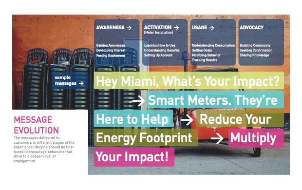 smartgrid_strategy10
