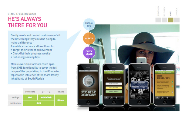 smartgrid_strategy18
