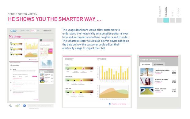 smartgrid_strategy21