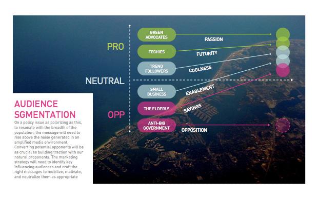 smartgrid_strategy6